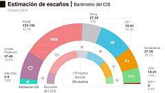 Diario 24 - 29/10/19 (2)