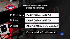 Informativo de Madrid - 29/10/19