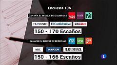 La Comunidad de Madrid en 4' - 04/11/19