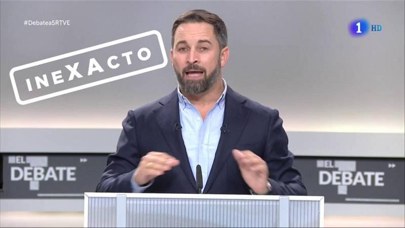 """Santiago Abascal: """"El 155 no ha permitido la recuperación del control de TV3, ni de la educación, ni de los mossos"""" Inexacto, por Verifica RTVE"""