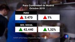 Informativo de Madrid - 05/11/19