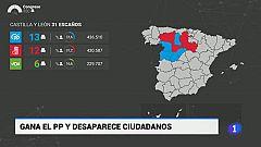 Castilla y León en1' - 11/11/19