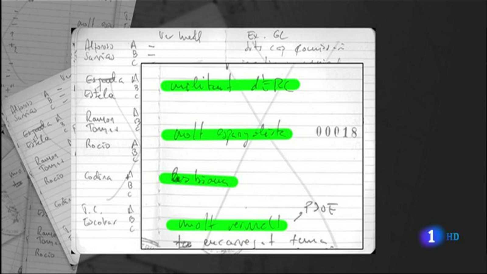 Una entidad vinculada a Convergència realizó listas negras sobre la cúpula de los Mossos en época de Puigdemont