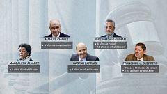 Especial informativo - Sentencia del caso de los ERE