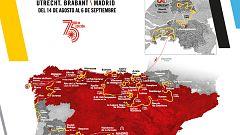 Presentado el recorrido de la 75ª edición de la Vuelta Ciclista a España 2020