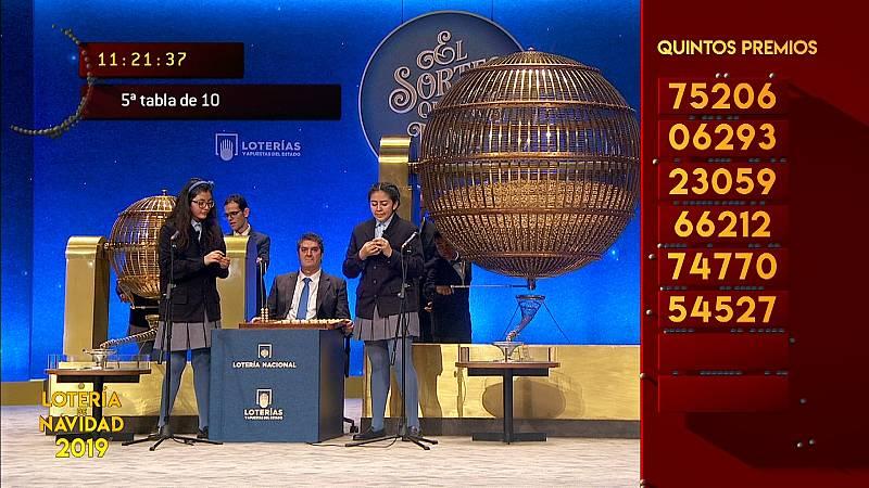El 54.527, sexto quinto premio de la Loteria de Navidad