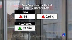 La Comunidad de Madrid en 4' - 03/01/20