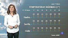 El Tiempo en Andalucía - 17/02/2020