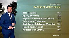 El tiempo en Canarias - 23/02/2020