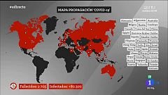 España Directo - Así evoluciona el coronavirus a nivel global