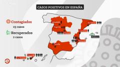 España Directo - 27/02/20