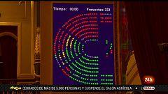 Parlamento - El foco parlamentario - Luz verde a la senda de estabilidad - 29/02/2020