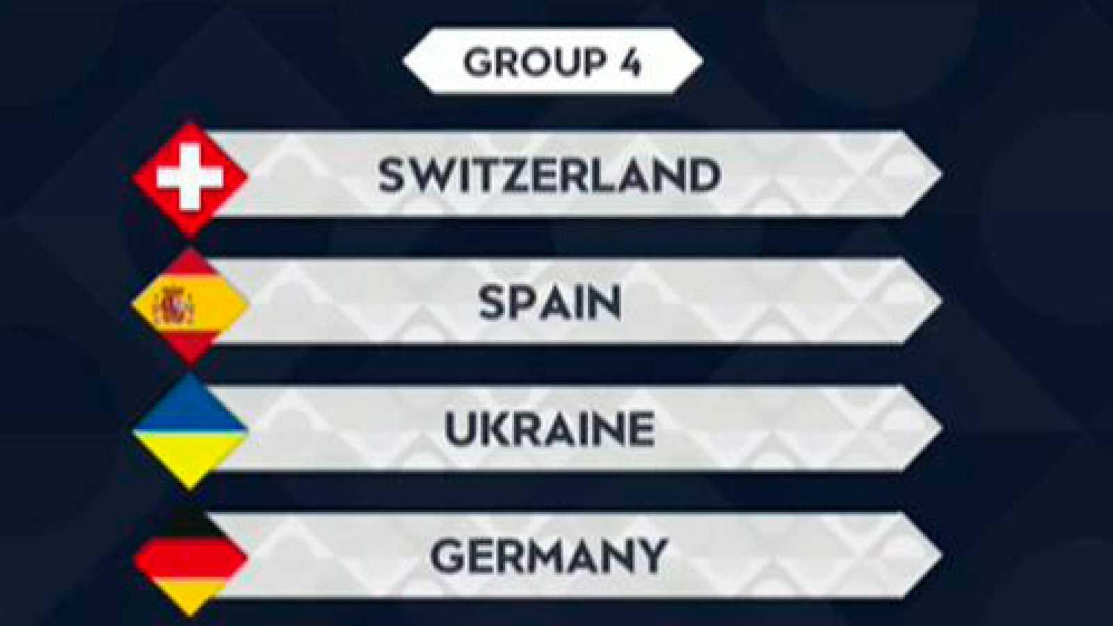 Alemania, Ucrania y Suiza, rivales de España en la Liga de Naciones 2020-21