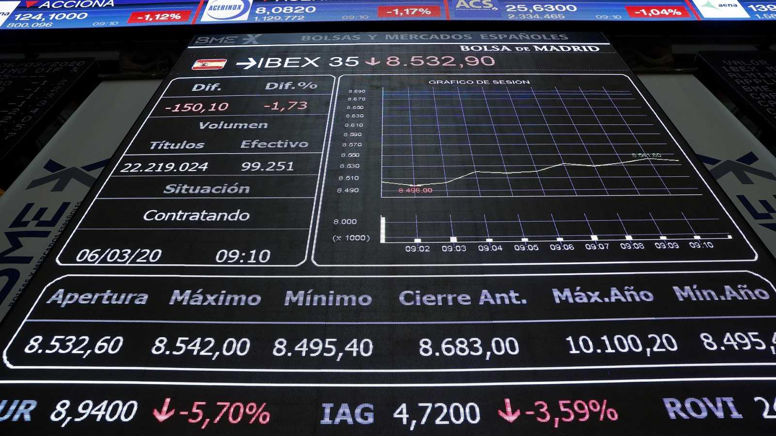 Los mercados financieros y el petróleo sucumben al coronavirus