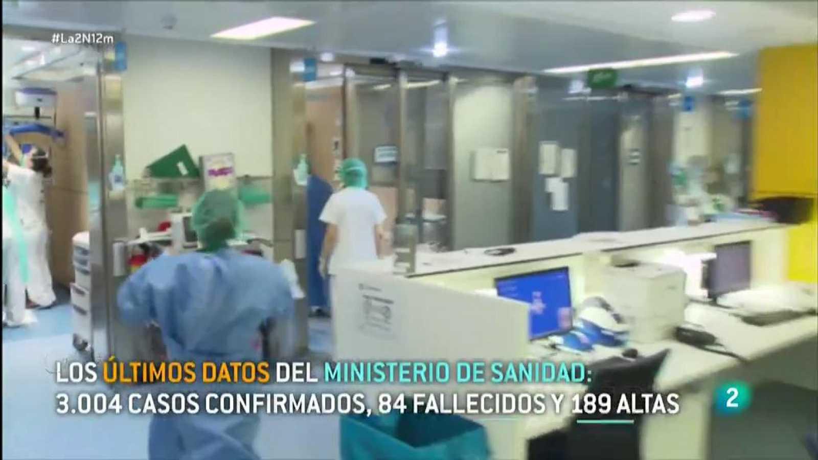 España ya supera los 3.000 casos confirmados de contagios por el Covid-19