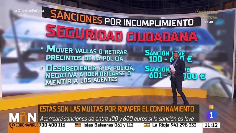 ¿Qué sanciones existen por el incumplimiento de las recomendaciones ciudadanas?