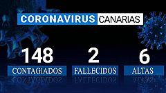 Canarias en 2' - 17/03/2020