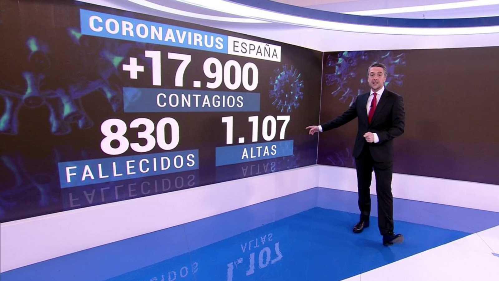 Telediario - 21 horas - 19/03/20 - ver ahora