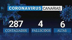 Canarias en 2' - 20/03/2020