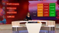 España Directo - 20/03/20