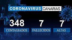 Telecanarias - 21/03/2020