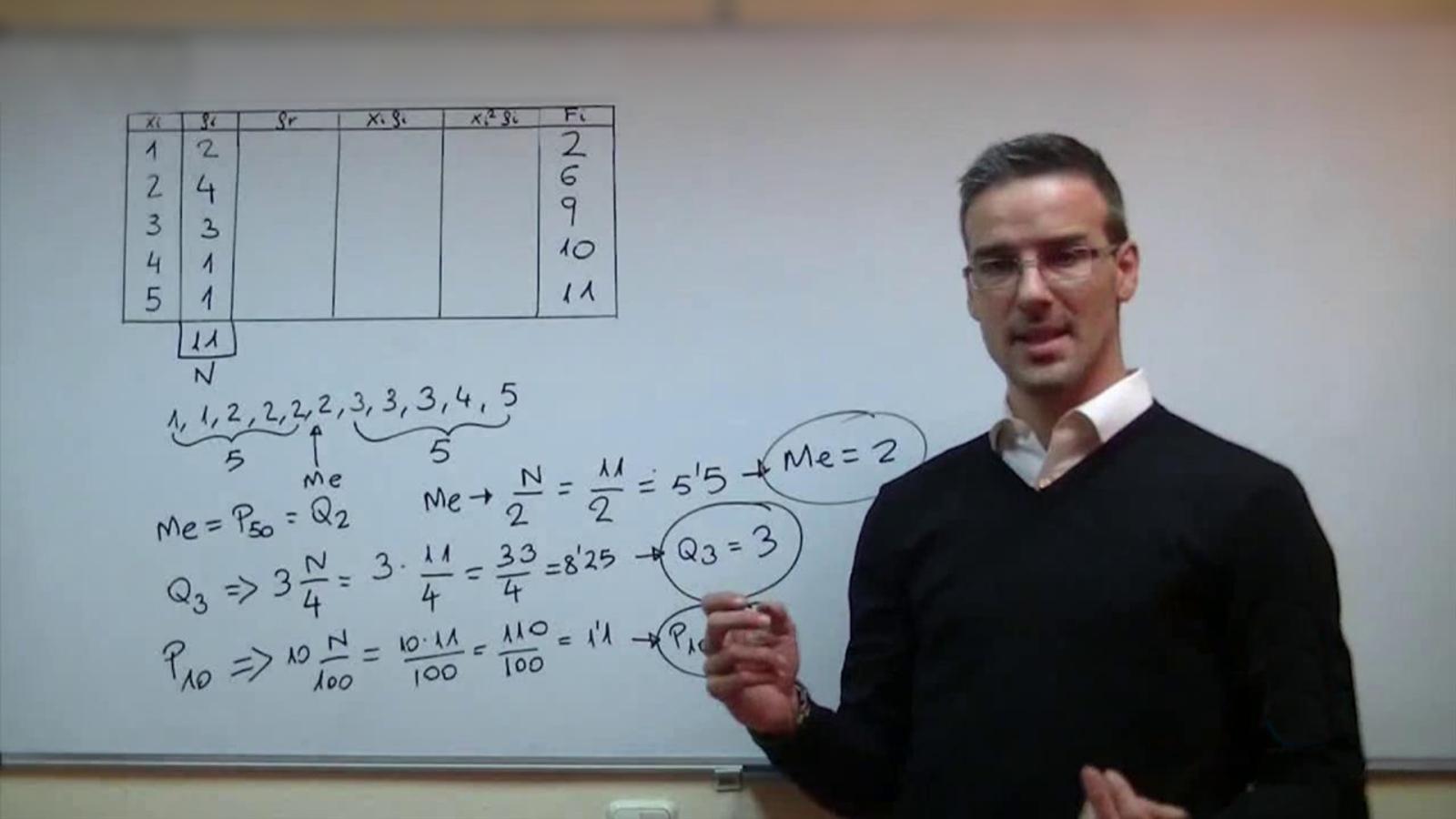 Aprendemos en casa - De 14 a 16 años - Programa 1: Matemáticas con David Calle - ver ahora