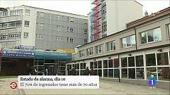 España Directo - Perfil de contagiados por coronavirus