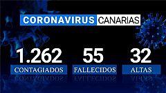 Canarias en 2' - 31/03/2020