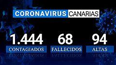 Telecanarias - 02/04/2020
