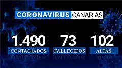 Canarias en 2' - 03/04/2020