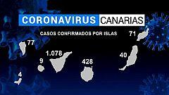 Canarias en 2' - 08/04/2020