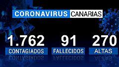 Telecanarias - 08/04/2020