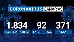 Telecanarias - 09/04/2020