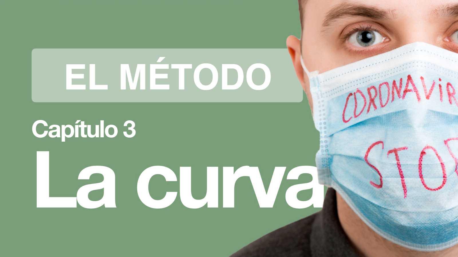 El Método | La Curva del Coronavirus: Respuestas sobre la Pandemia