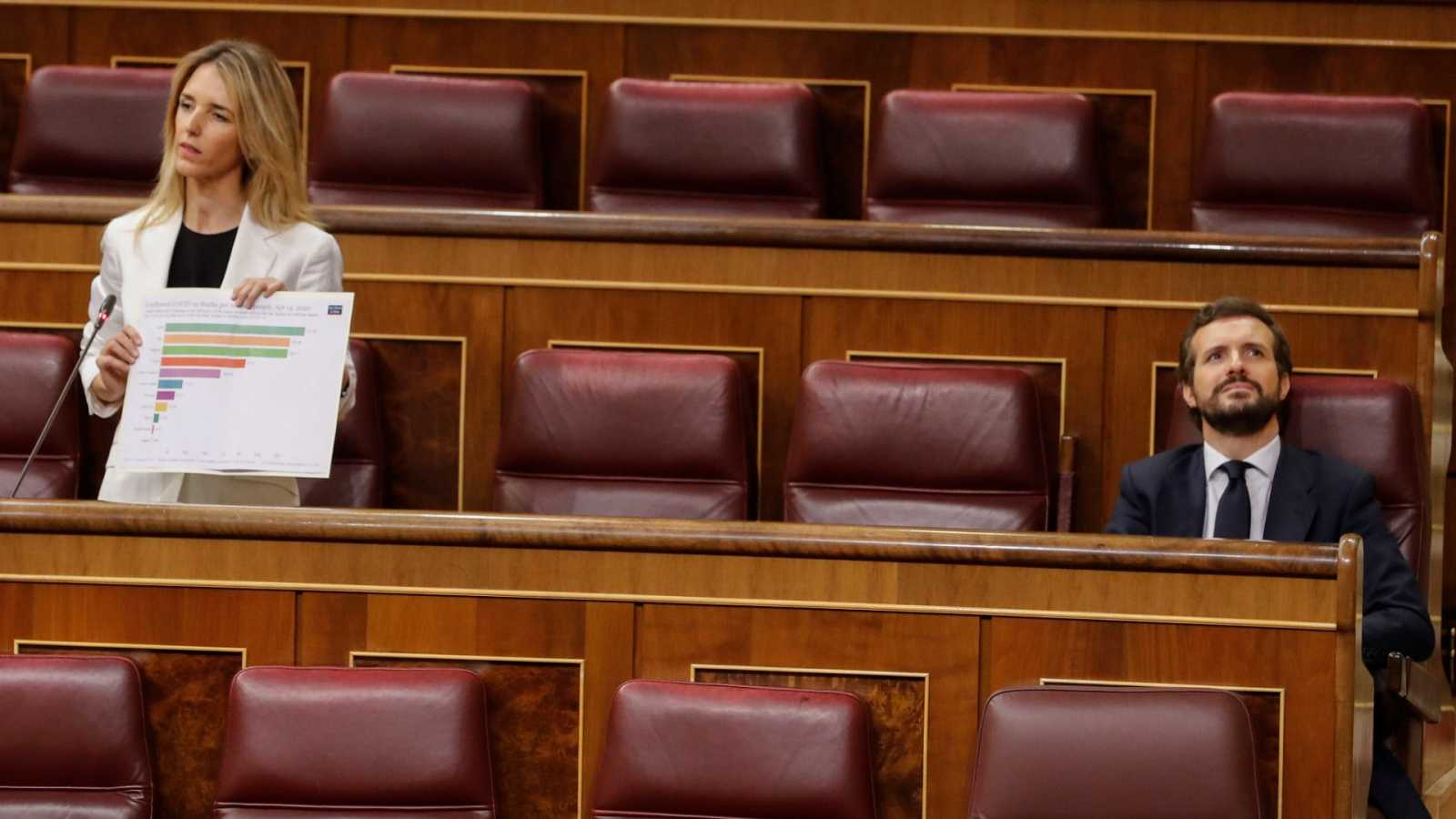 PP, Vox y Cs piden que Marlaska explique si la Guardia Civil trata de minimizar las críticas al Gobierno