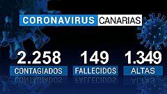 Telecanarias - 10/05/2020