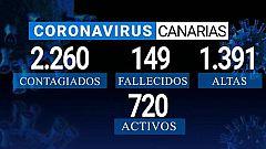 Canarias en 2' - 11/05/2020