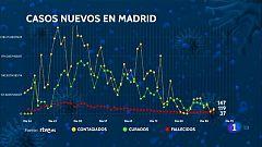 Informativo de Madrid - 12/05/2020