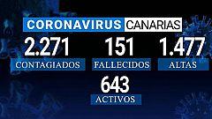 Canarias 2' - 13/05/2020
