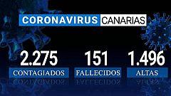 Canarias en 2' - 14/05/2020