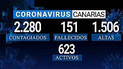 Canarias en 2' - 15/05/2020