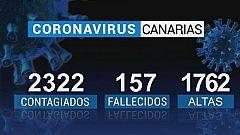 Canarias en 2' - 25/05/2020