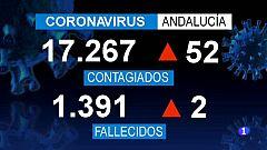 Noticias Andalucía - 25/05/2020
