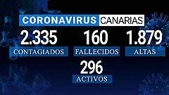 Canarias en 2' - 28/05/2020