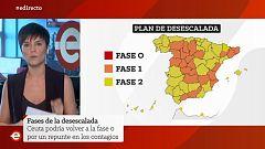 España Directo - 28/05/20