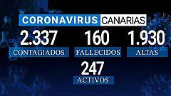 Canarias en 2' - 29/05/2020
