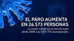 Especial Informativo - Coronavirus - 13H - 02/06/20