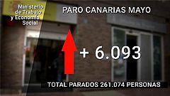 Telecanarias - 02/06/2020