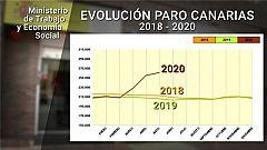 Canarias en 2' - 02/06/2020