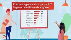 España Directo - 02/06/20